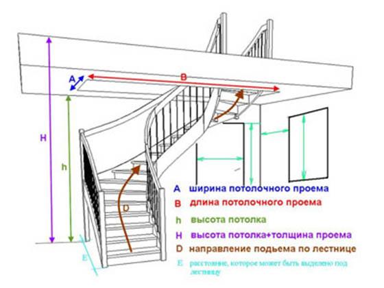 Изготовление ступеней лестницы своими руками фото 83