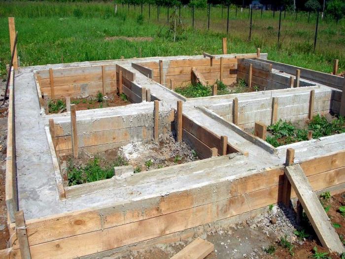Строительство ленточного фундамента бани своими руками