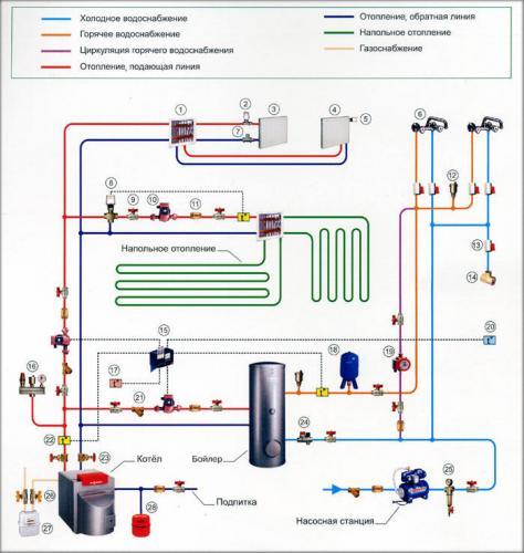 Подача воды из колодца