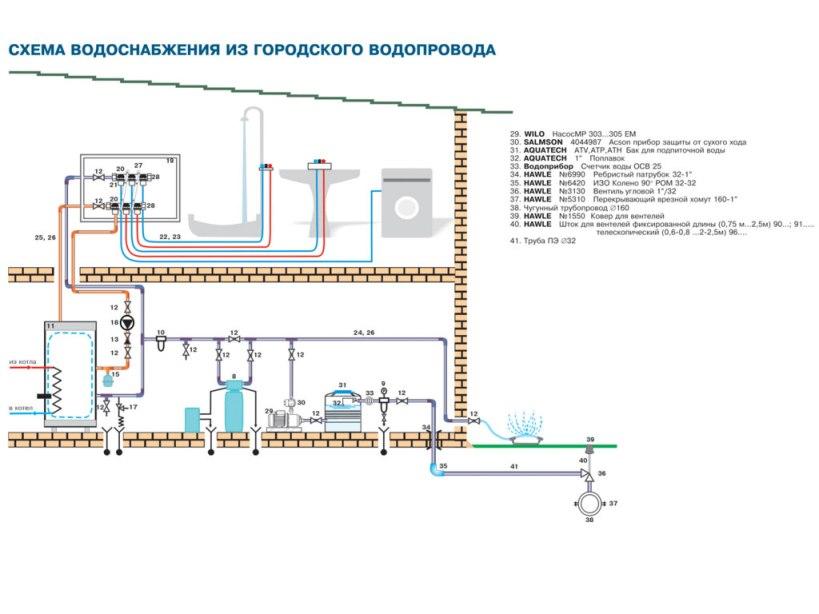 схемы с вентилем и отводом