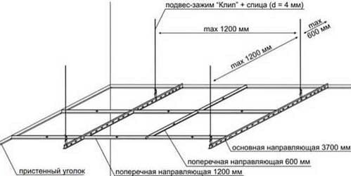 Подвес армстронг схема