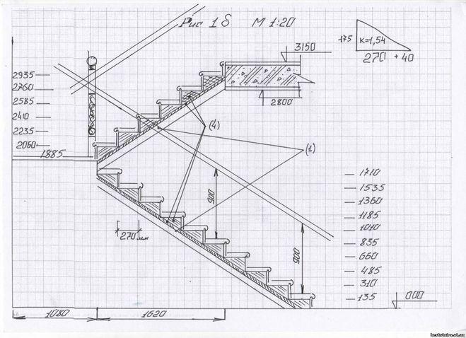 Чертежи лестниц на второй этаж своими руками из металла