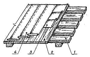 Кроем крышу рубероидом своими руками 78
