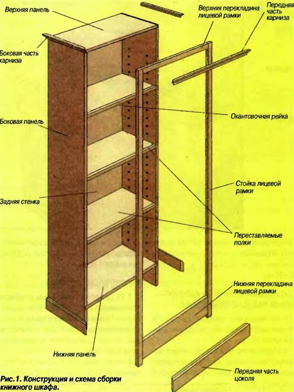 Как сделать книжный шкаф своими руками в домашних условиях 288