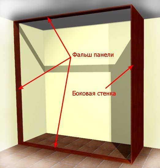 Как сделать шкаф в проеме