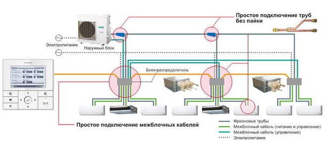 Схема мульти сплит системы фото 809