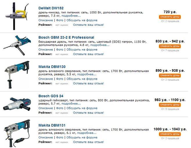 сколько стоит ручная дрель