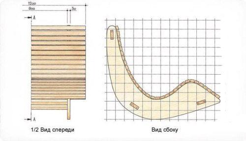 Как сделать качалку своими руками из дерева